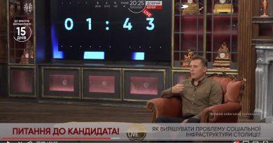 20 питань до майбутнього мера: Віктор Петрук. Телеканала Київ.